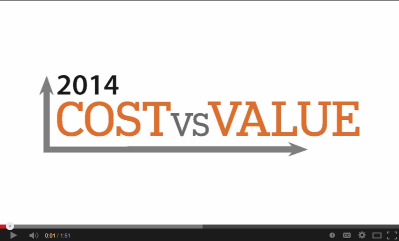 Cost Vs. Value Report- How the information was obtained.